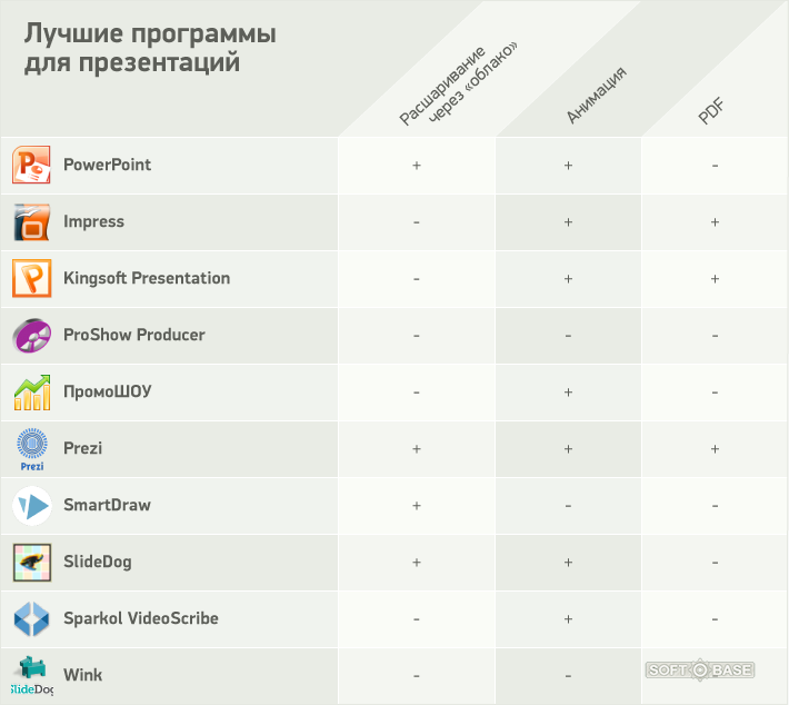 Програмку для сотворения логотипов на российском языке торрент