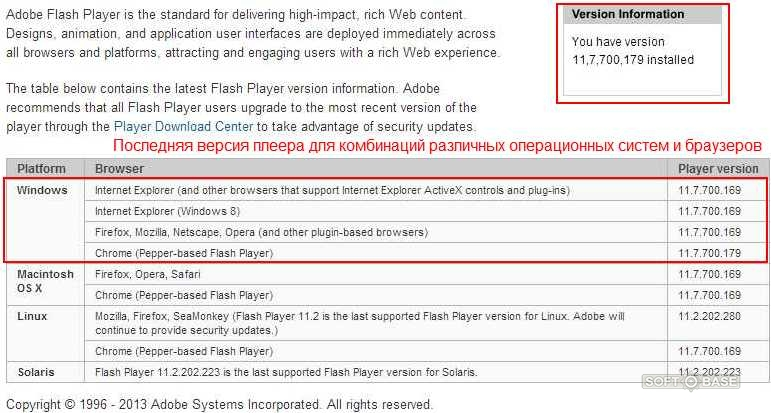 Обновить Плагин Adobe Flash